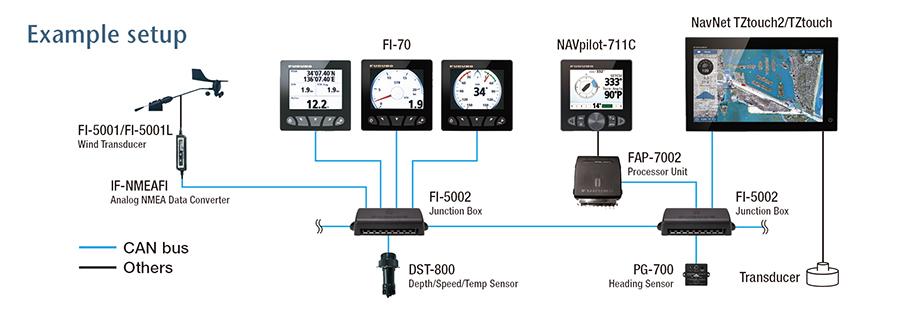 INSTRUMENT / DATA ORGANIZER FI-70 | Instruments | Products