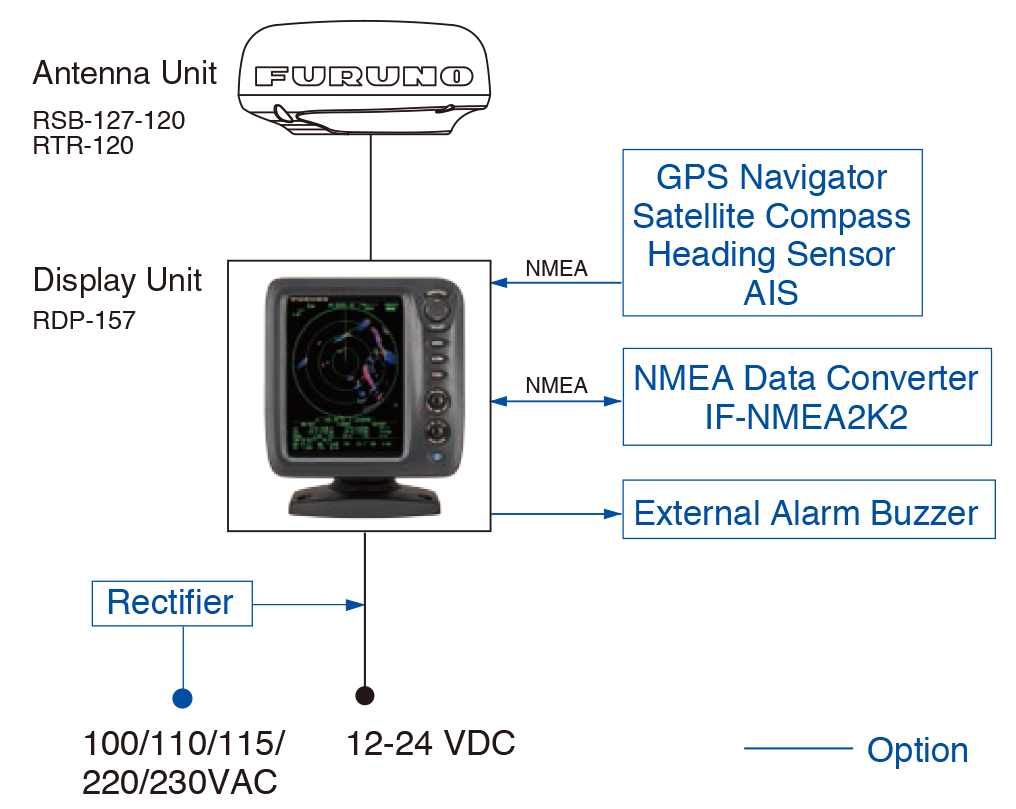 furuno radar wiring diagrams wiring library Samsung Wiring Diagram furuno radar wiring diagrams