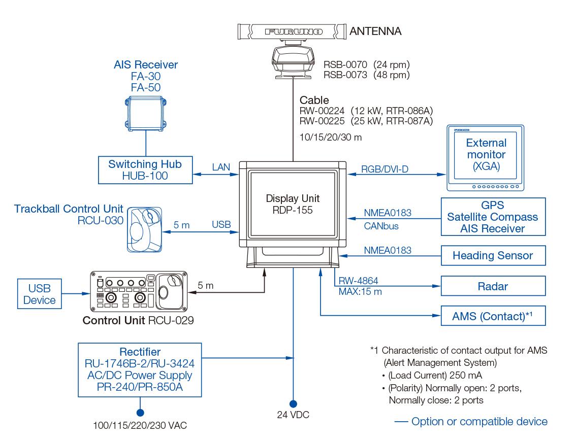 crt television repair guide pdf