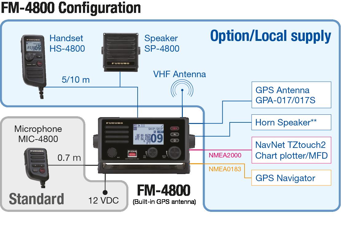 Marine Vhf Radiotelephone Fm 4800 Products Furuno Wiring Diagram Interconnection