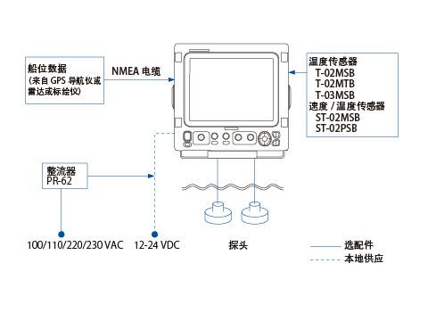 ip55防水设计结构