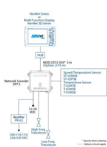 Garmin Wiring Diagram 4 Striker - Wiring Diagram Site on atx connector diagram, garmin 3010c wiring, garmin network cable wiring, garmin speedometer, garmin usb wiring, garmin sensor, data mapping diagram,