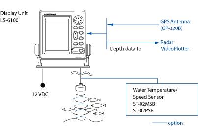 furuno echo sounder ls 6100 manual