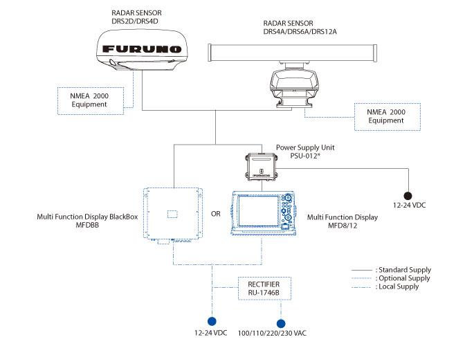 19 U0026quot  Radome Radar Sensor Drs2d