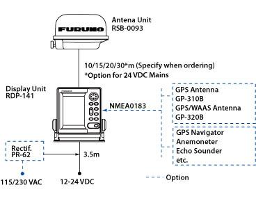 [DHAV_9290]  Furuno Radar Wiring Diagrams - 2000 Dodge Durango Infinity Speaker Wiring  Diagram for Wiring Diagram Schematics | Furuno Wiring Diagram |  | Wiring Diagram Schematics