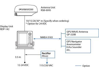 7  SILVER LCD RADAR MODEL1715   Marine Radar   Products   FURUNO