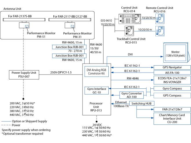 DIAGRAM] Garmin Radar Wiring Diagram FULL Version HD Quality Wiring Diagram  - CARPARTDIAGRAM.CONDITIONSENSEIGNANTES.FRcarpartdiagram.conditionsenseignantes.fr