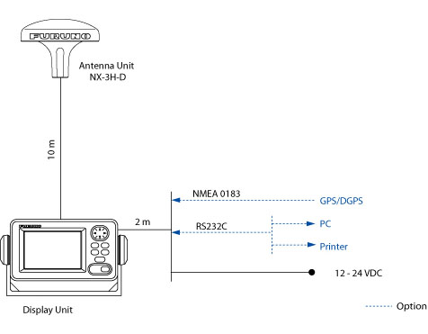 navtex receiver nx 300 navtex products furuno interconnection diagram