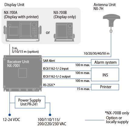 furuno navtex nx700p with printer rca wiring diagram rca wiring diagram rca wiring diagram rca wiring diagram