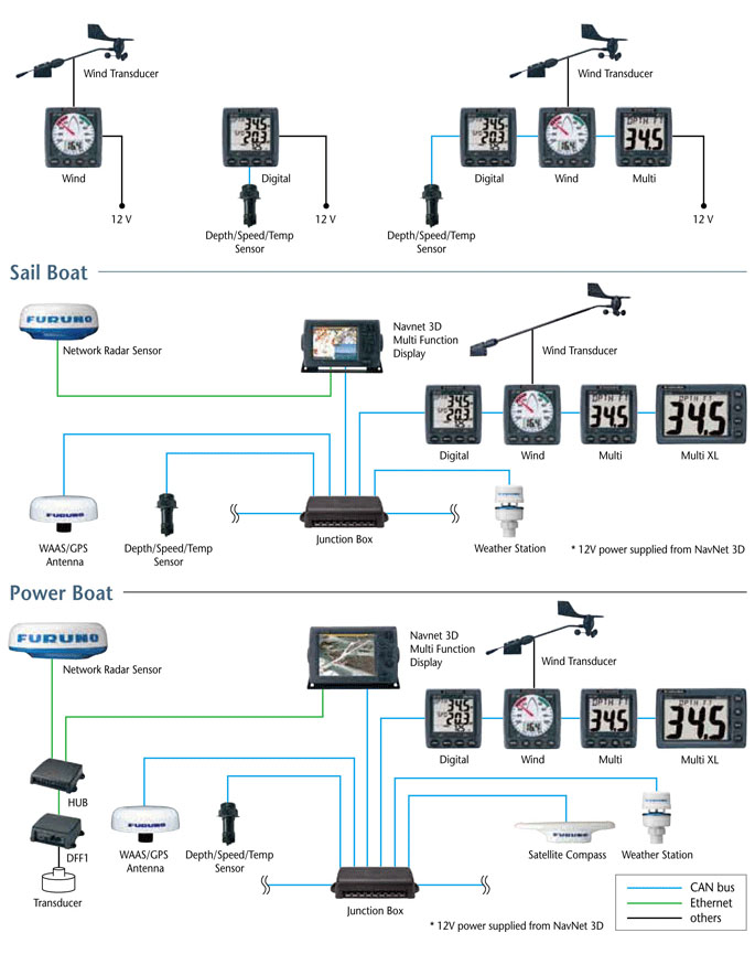 simrad at10 wiring diagram simrad get free image about wiring diagram