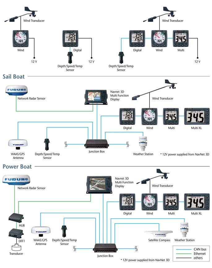 Instrument Digital Fi 503 Instruments Products Furuno