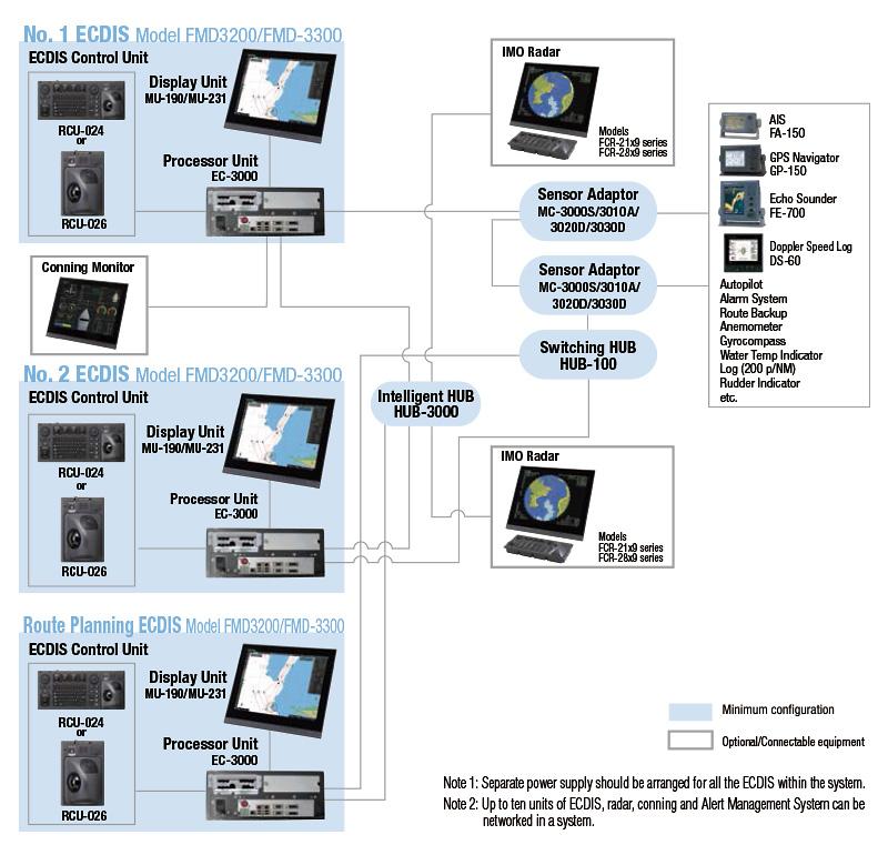 Ford Gps Wiring Diagram wiring diagrams image free