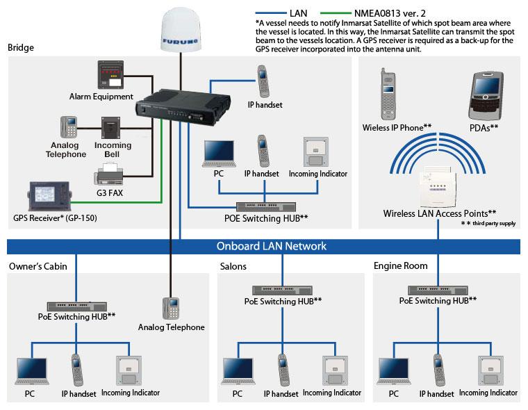 wiring diagram marine marine exhaust diagrams wiring