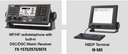 MF/HF radiotelephone with built-in DSC/DSC Watch Receiver FS-1575/2575/5075 / NBDP Terminal IB-585