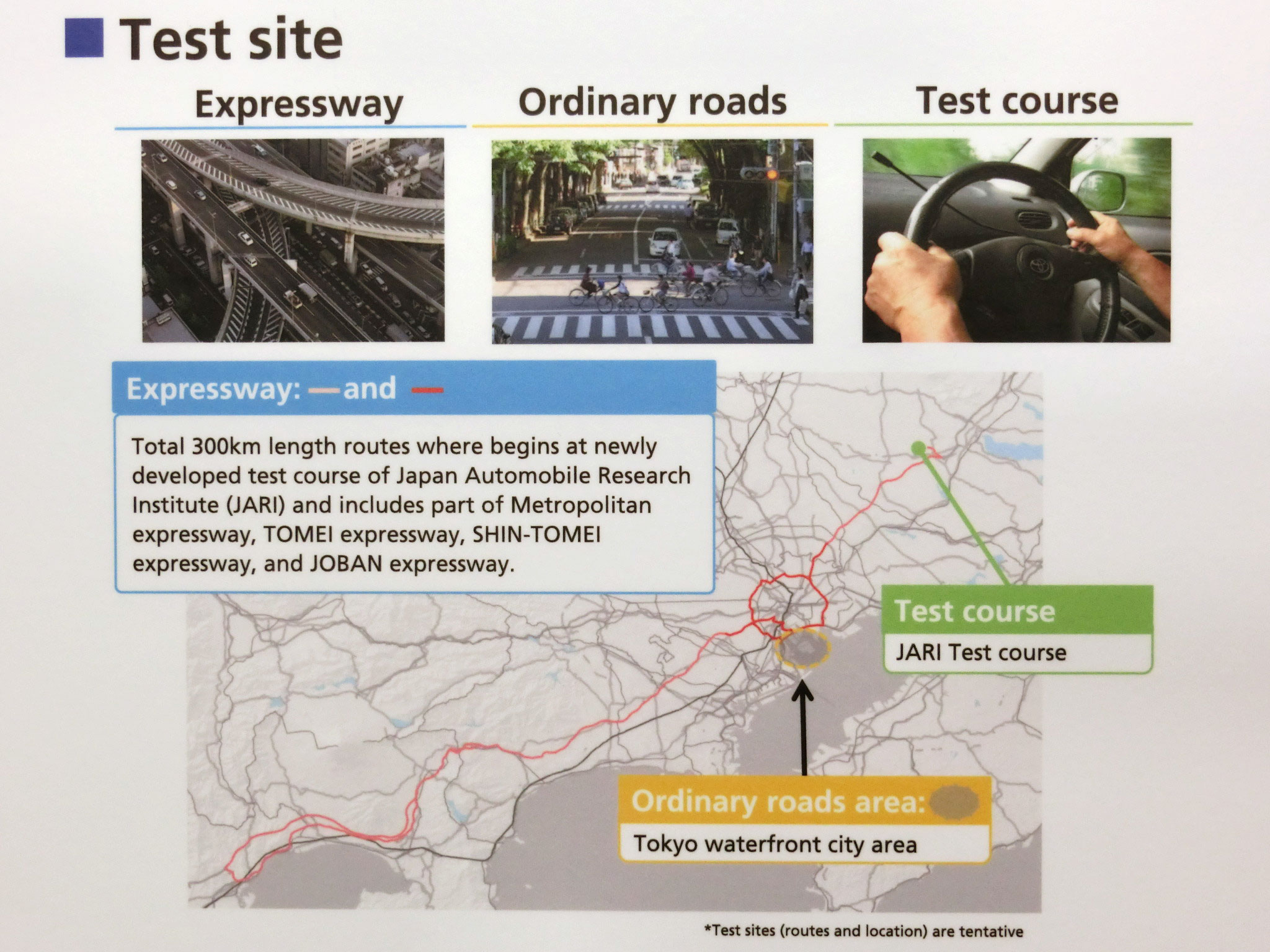 Japan's automated driving project
