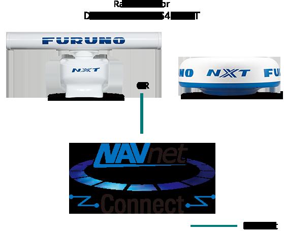 DRS4D-NXT Interconnection Diagram